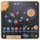MASTERKIDZ Tablica Edukacyjna Układ Słoneczny